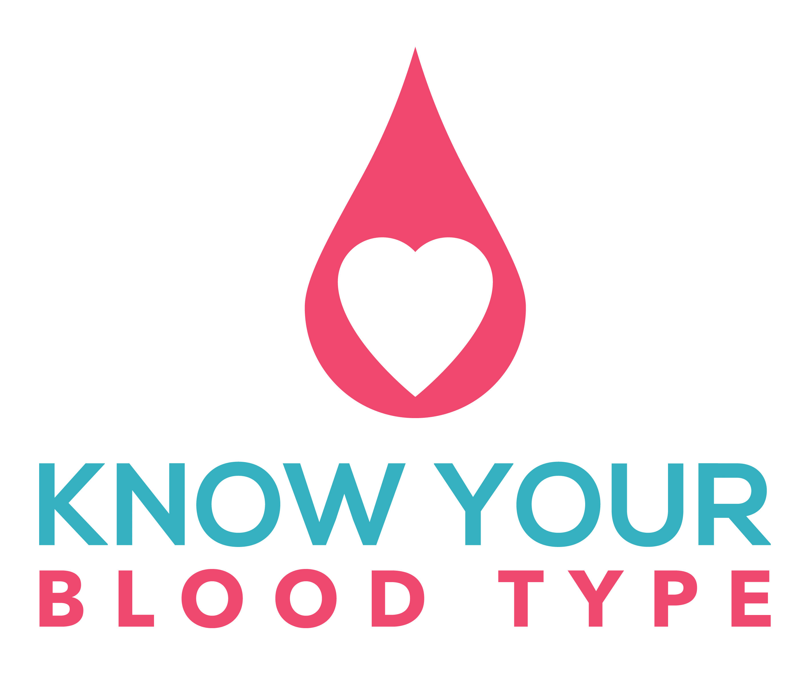 know-your-blood-type
